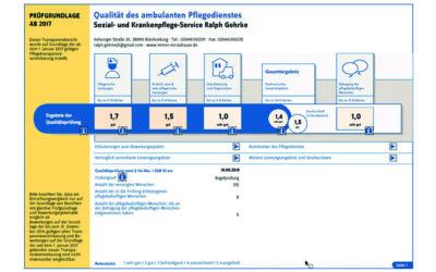 Pflegedienst mit 1,4 bewertet